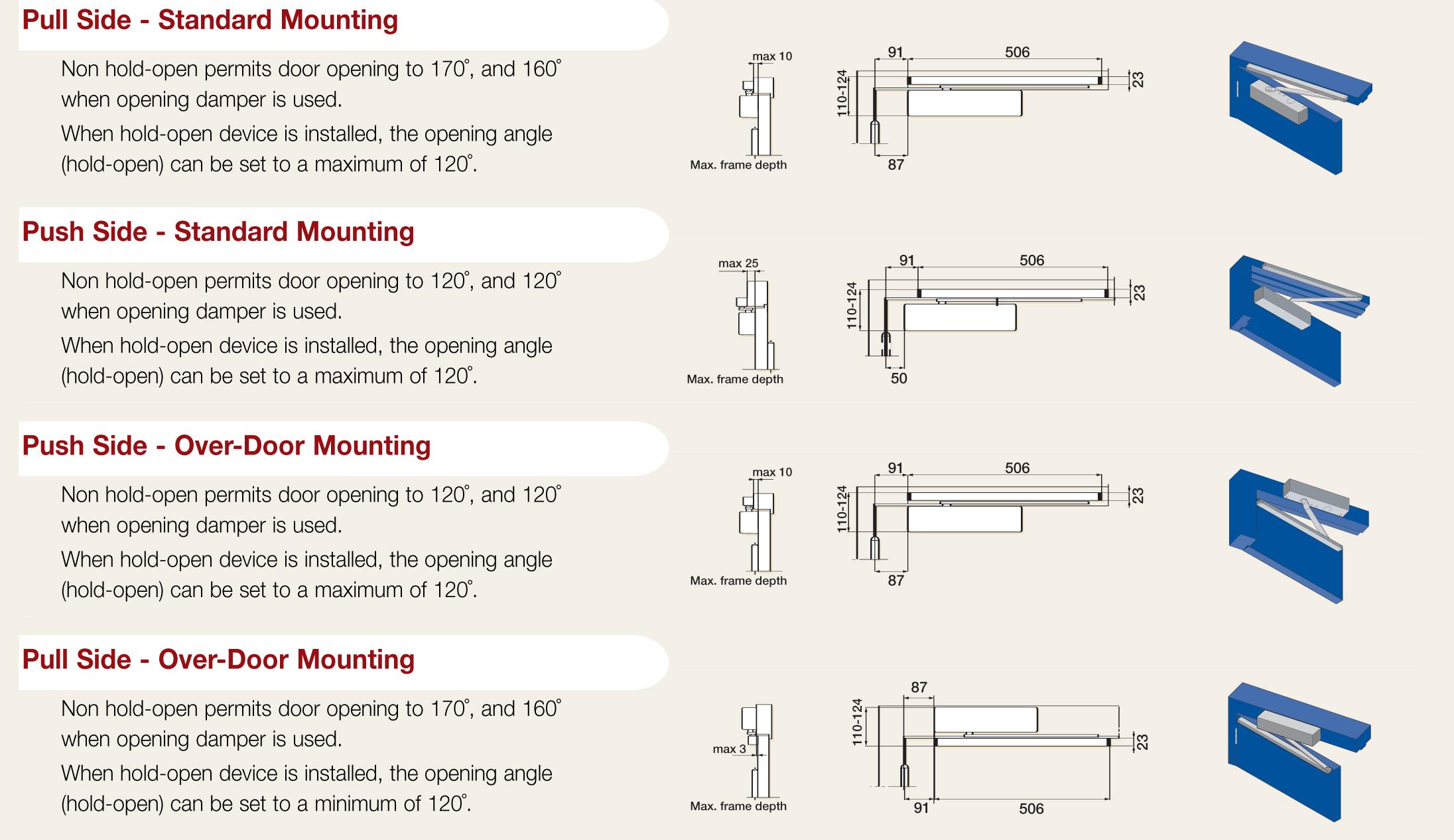 Install Door Closer U0026 Door Closer Installation Erting Door Manual Guide