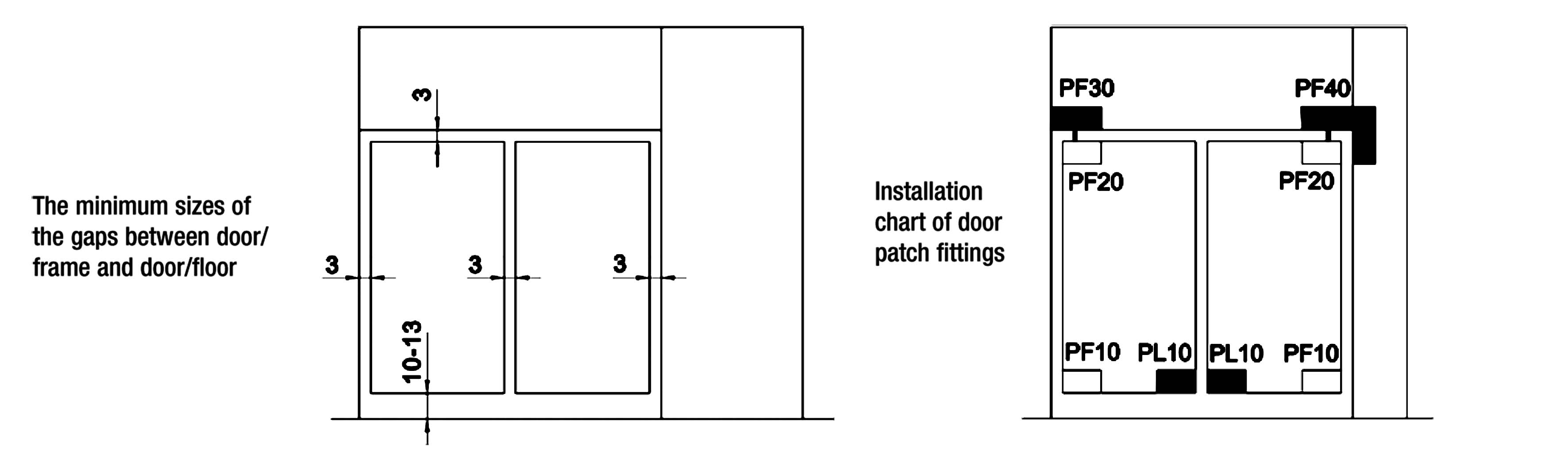 ... door hardware hinge · how to install ...