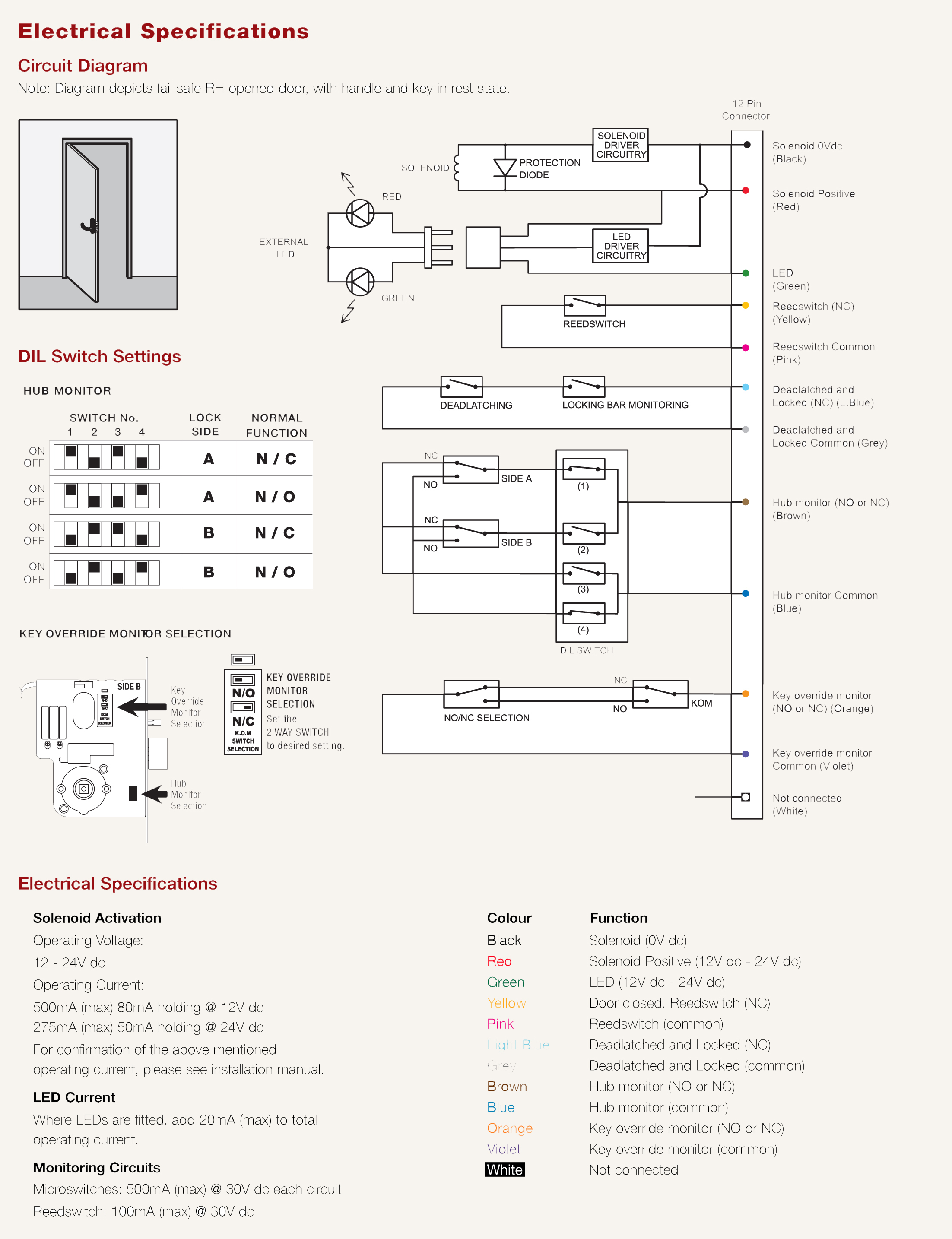 Hardware Direct Lockwood 3570 Electric Mortice Series Standard Backset Electronic Lock Wiring Diagram How To Install