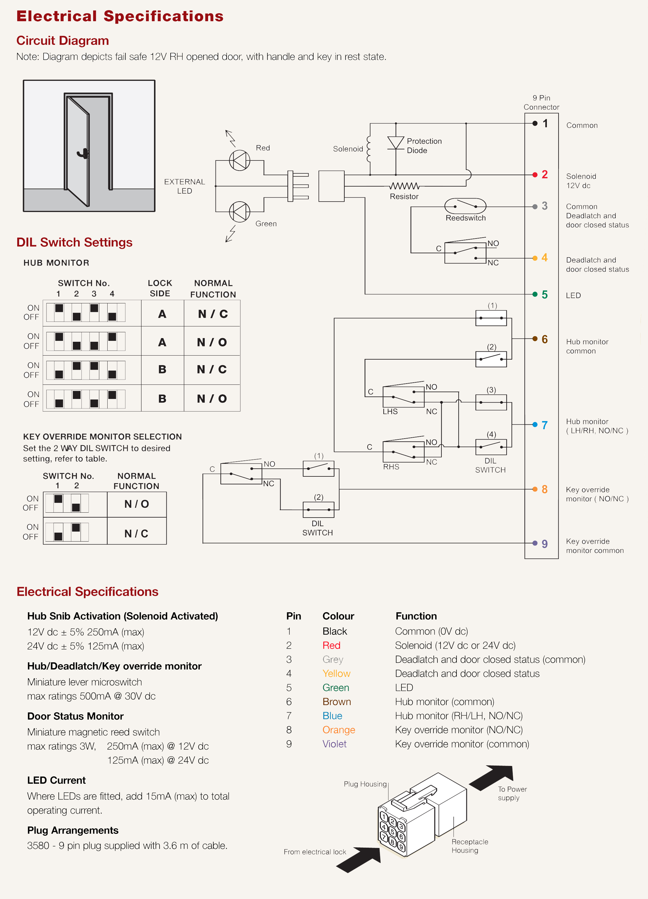 lockwood electric mortice lock wiring diagram. Black Bedroom Furniture Sets. Home Design Ideas
